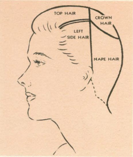 How to part/section hair for vintage hairstyles + basic hair parts